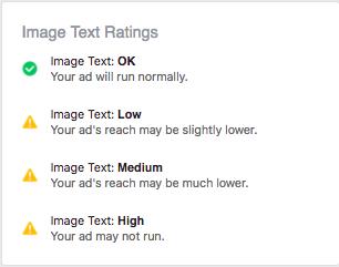 Text rating for Facebook ads